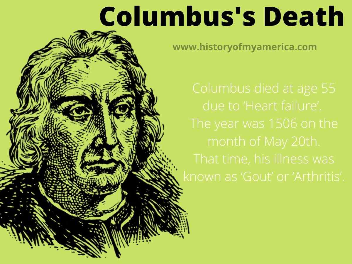 How Did Christopher Columbus Die, discovery of america