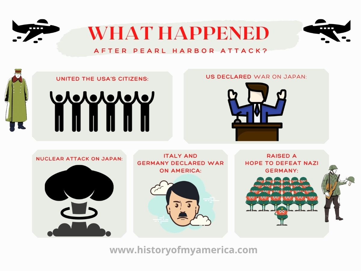What Happened After Pearl Harbor Attack