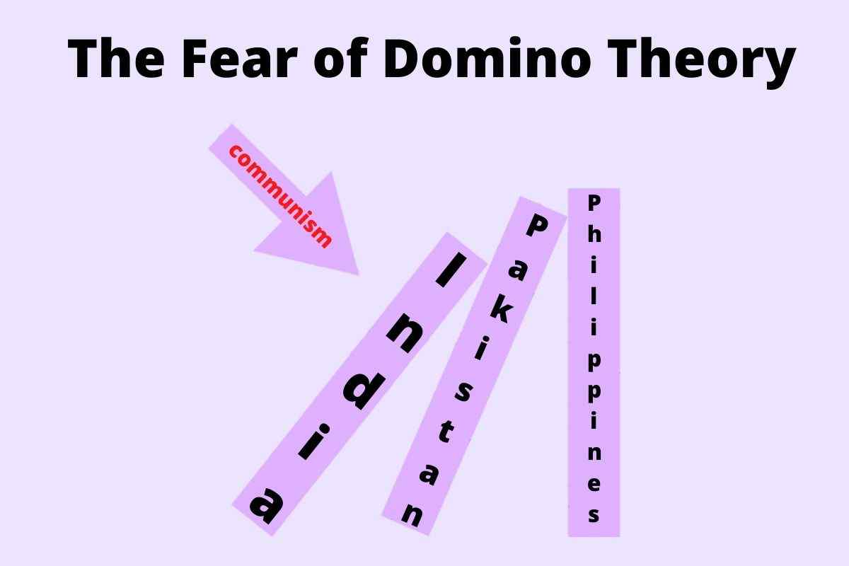 domino theory, communism, capitalism, cold war, ussr, usa